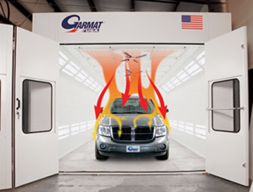 Spray Booths Accele Cure By Garmat Usa Spray Booth